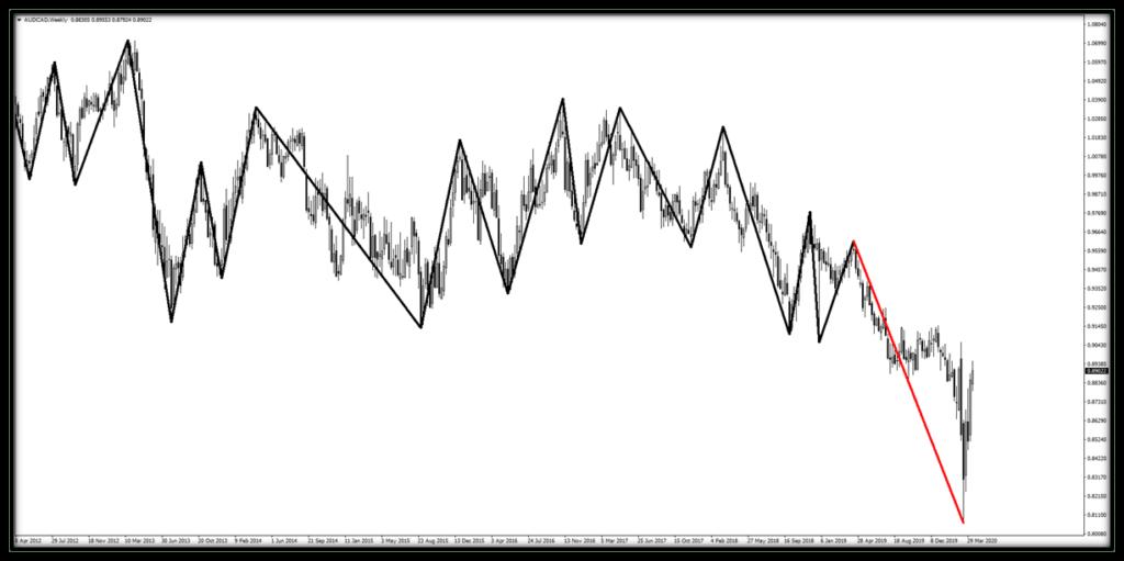 fxcanli-harmonik-formasyonlari-zigzag-indikatoru-01.png